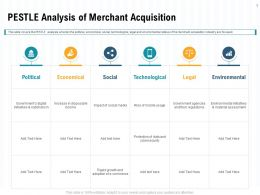 PESTLE Analysis Of Merchant Acquisition Income Ppt Powerpoint Presentation Slides Rules