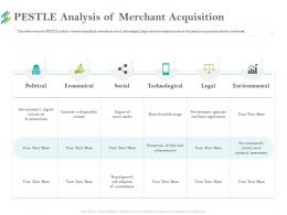PESTLE Analysis Of Merchant Acquisition Mobile Usage Ppt Powerpoint Presentation Professional
