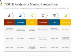 Pestle Analysis Of Merchant Acquisition Ppt File Example Introduction