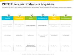 Pestle Analysis Of Merchant Acquisition Ppt Powerpoint Gallery Outline