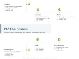 Pestle Analysis R697 Ppt Powerpoint Presentation Infographic Template Show