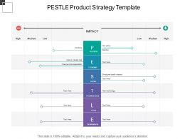 Pestle Product Strategy Template