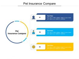 Pet Insurance Compare Ppt Powerpoint Presentation Outline Example Topics Cpb