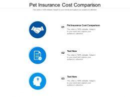 Pet Insurance Cost Comparison Ppt Powerpoint Presentation File Templates Cpb