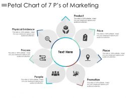 Petal Chart Of 7 P S Of Marketing