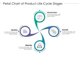 Petal Chart Of Product Life Cycle Stages