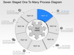 pf Seven Staged One To Many Process Diagram Powerpoint Template Slide