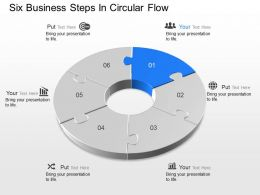 pf Six Business Steps In Circular Flow Powerpoint Template