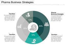Pharma Business Strategies Ppt Powerpoint Presentation Professional Deck Cpb