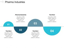 Pharma Industries Ppt Powerpoint Presentation Professional Diagrams Cpb