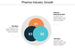 Pharma Industry Growth Ppt Powerpoint Presentation Background Cpb
