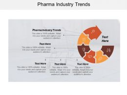 Pharma Industry Trends Ppt Powerpoint Presentation Ideas Grid Cpb