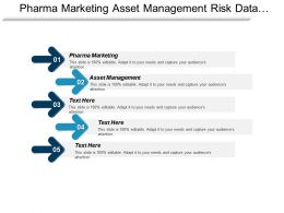 Pharma Marketing Asset Management Risk Data Aggregation Across Currency Cpb