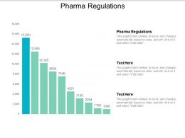 Pharma Regulations Ppt Powerpoint Presentation Pictures Backgrounds Cpb