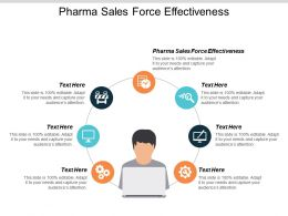 Pharma Sales Force Effectiveness Ppt Powerpoint Presentation Icon Graphics Template Cpb
