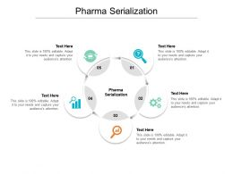 Pharma Serialization Ppt Powerpoint Presentation Gallery Layouts Cpb