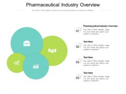 Pharmaceutical Industry Overview Ppt Powerpoint Presentation File Information Cpb