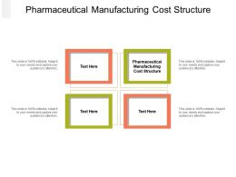 Pharmaceutical Manufacturing Cost Structure Ppt Powerpoint Presentation Infographics Templates Cpb