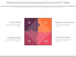 Pharmaceutical Manufacturing Regulatory Restructuring Ppt Slides
