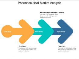 Pharmaceutical Market Analysis Ppt Powerpoint Presentation Icon Infographics Cpb