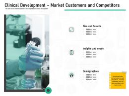 Pharmaceutical Marketing Clinical Development Market Customers And Competitors Ppt Inspiration