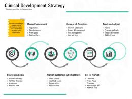 Pharmaceutical Marketing Clinical Development Strategy Ppt Powerpoint Presentation Model Aids