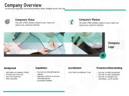 Pharmaceutical Marketing Company Overview Ppt Powerpoint Presentation Layouts Graphics