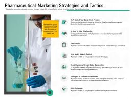 Pharmaceutical Marketing Pharmaceutical Marketing Strategies And Tactics Ppt Powerpoint Portfolio