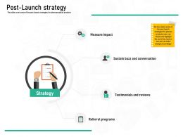 Pharmaceutical Marketing Post Launch Strategy Ppt Powerpoint Presentation Styles Vector