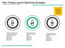 Pharmaceutical Marketing Post Product Launch Optimizing Strategies Ppt Powerpoint Pictures