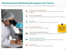 Pharmaceutical Marketing Strategies And Tactics Ppt Powerpoint Presentation File Background
