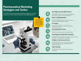Pharmaceutical Marketing Strategies And Tactics Technology Ppt Powerpoint Presentation Ideas Design