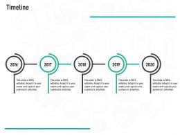 Pharmaceutical Marketing Timeline Ppt Powerpoint Presentation Portfolio
