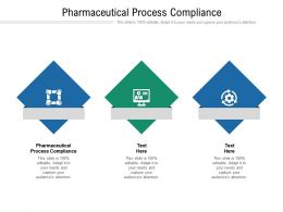 Pharmaceutical Process Compliance Ppt Powerpoint Presentation Inspiration Gridlines Cpb