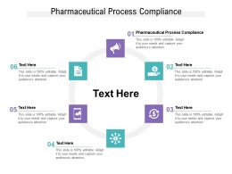 Pharmaceutical Process Compliance Ppt Powerpoint Presentation Outline Ideas Cpb