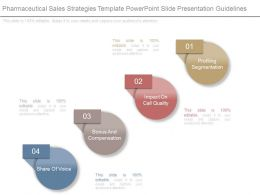 Pharmaceutical Sales Strategies Template Powerpoint Slide Presentation Guidelines