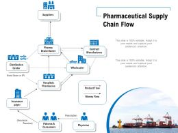 Pharmaceutical Supply Chain Flow