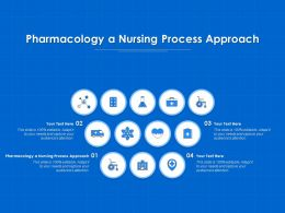 Pharmacology A Nursing Process Approach Ppt Powerpoint Presentation Styles Elements