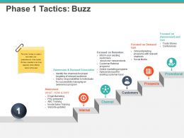 Phase 1 Tactics Buzz Powerpoint Shapes