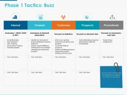 Phase 1 Tactics Buzz Ppt Powerpoint Presentation Icon Designs Download