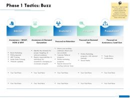 Phase 1 Tactics Buzz Trade Ppt Powerpoint Presentation Outline Pictures