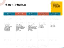 Phase 1 Tactics Buzz Your Existing Ppt Powerpoint Presentation Infographic Template Clipart Images