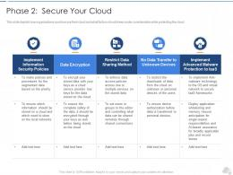 Phase 2 Secure Your Cloud Cloud Security IT Ppt Diagrams