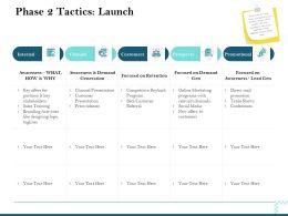 Phase 2 Tactics Launch Focused Retention Ppt Powerpoint Presentation Deck