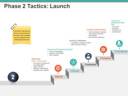 Phase 2 Tactics Launch Powerpoint Show