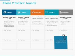 Phase 2 Tactics Launch Ppt Powerpoint Presentation Icon Examples
