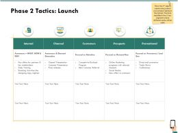 Phase 2 Tactics Launch Promotional Ppt File Design