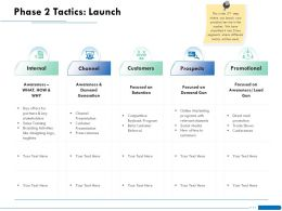 Phase 2 Tactics Launch Referral Ppt Powerpoint Presentation Professional Example