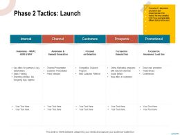 Phase 2 Tactics Launch Trade Shows Ppt Powerpoint Presentation Outline Example Topics