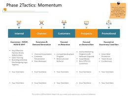 Phase 2tactics Momentum Referral Ppt Powerpoint Presentation File Maker